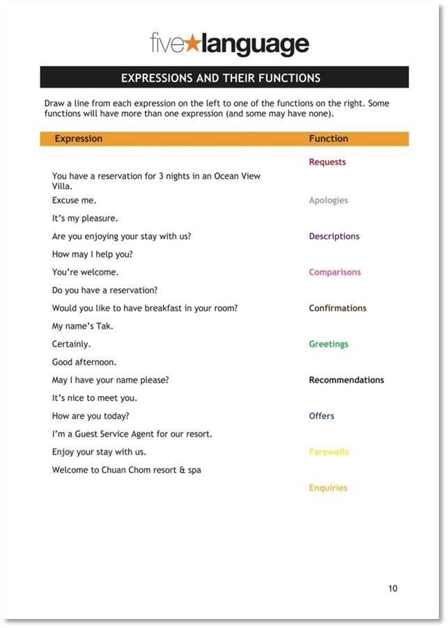 language is essential Language the coverage is pretty quick,  essential c, in the stanford cs education library this and other educational materials are available for free at.